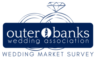 How has COVID affected Outer Banks Weddings?